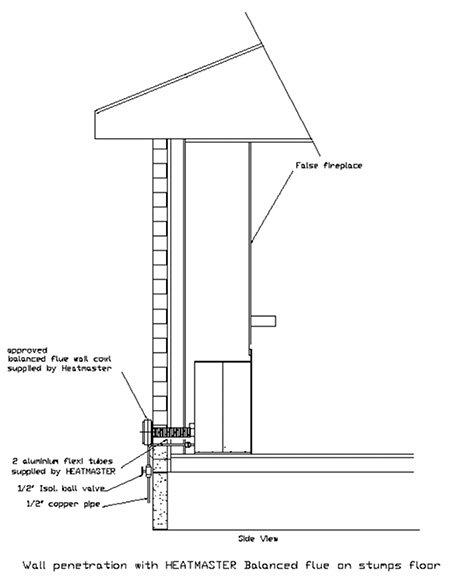easy install modern enviro gas fireplace horizontal flue