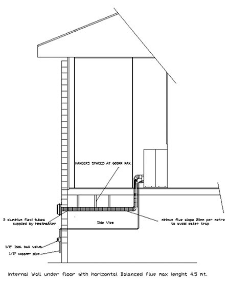 easy install modern enviro gas fireplace under floor fluing image
