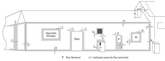 contemporary design Seamless gas fireplace easy install
