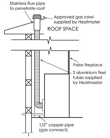 easy install modern enviro gas fireplace flue